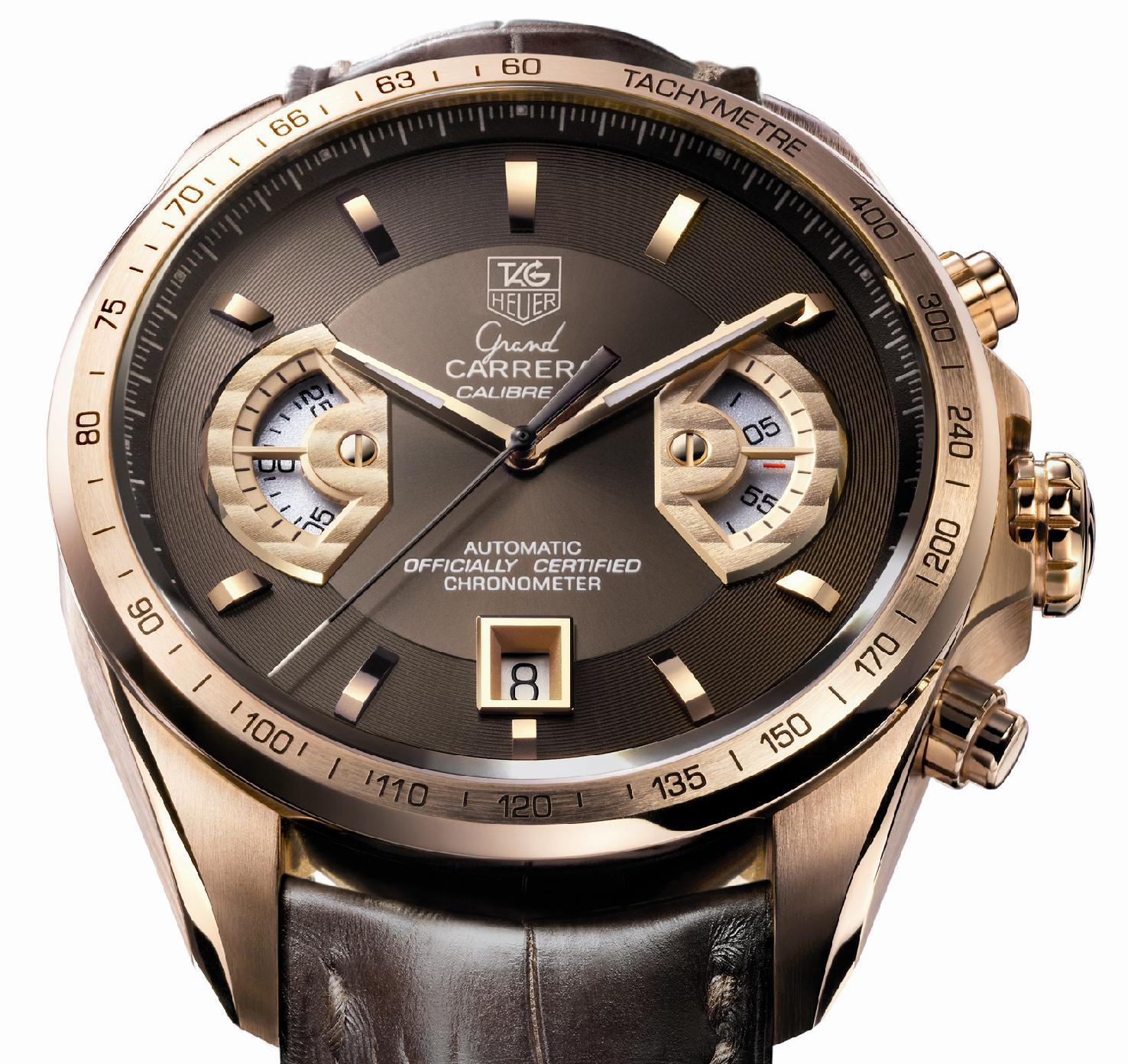 Tag: Swiss Expensive Watches Brands List